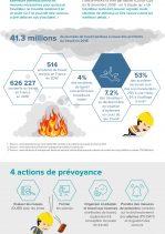 infographie-ascom_v1